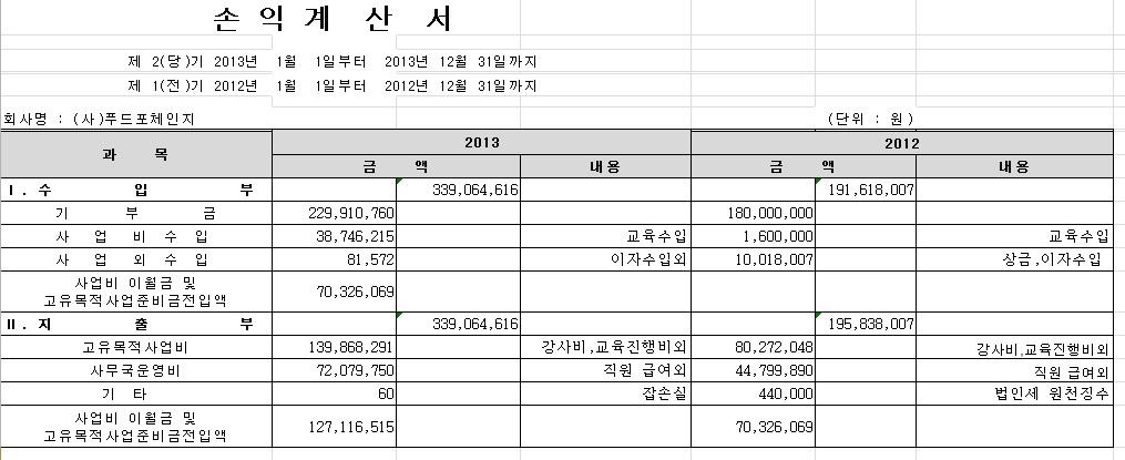 재정 회계 2012-12013.jpg